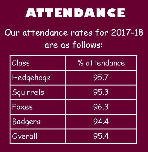 Attendance table