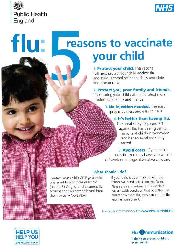 Flu 5 reasons
